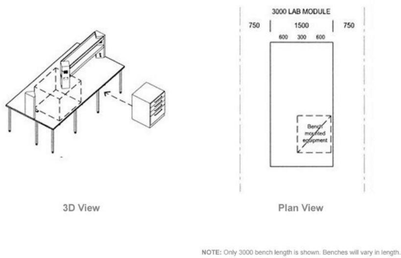 3000 Lab Module