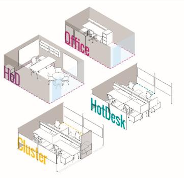 Staff spaces diagram